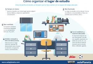 Inf_Como_organizar_Lugar_Estudio