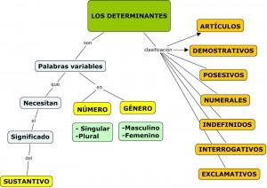LOS_DETERMINANTES_-_�Los_determinantes